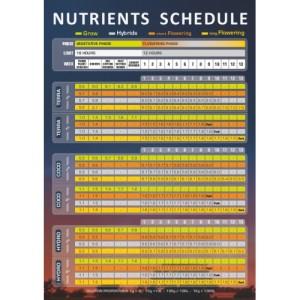 NutreintsList-500x500